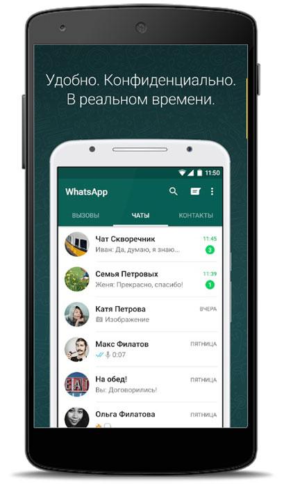 Возможности WhatsApp.